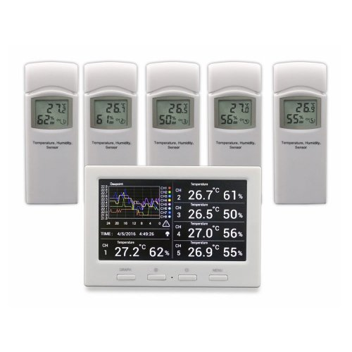Weather Station Temperature Humidity Dew Point w/ Sensor Data Logger