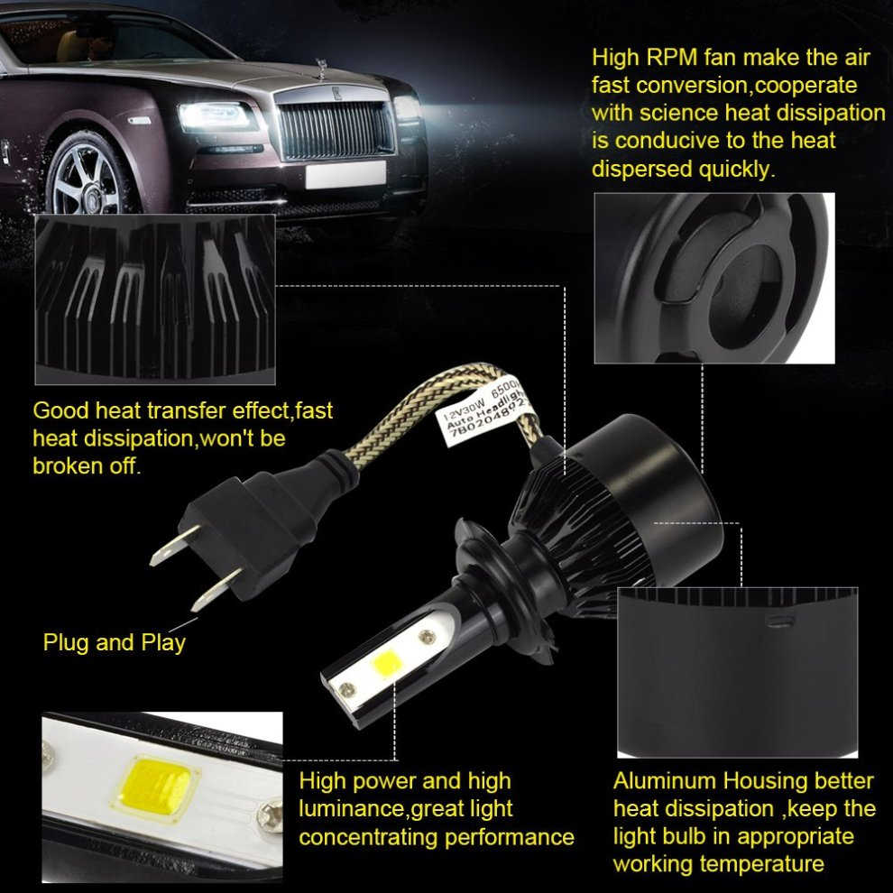 H7 LED Car Headlight Bulbs Kit - Safego 3200lm H7 COB Chip Car LED  Headlight Kit Bulbs Auto LED Conversion Kit 12v 1 Year Warranty Replace  for